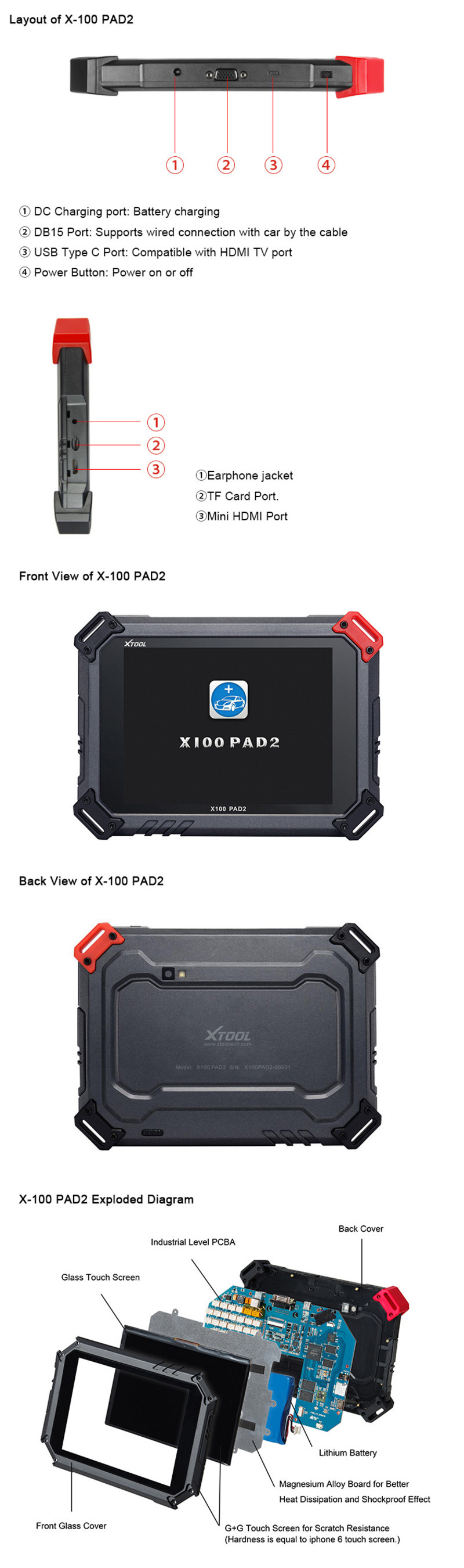 XTOOL X100 PAD2 Layout
